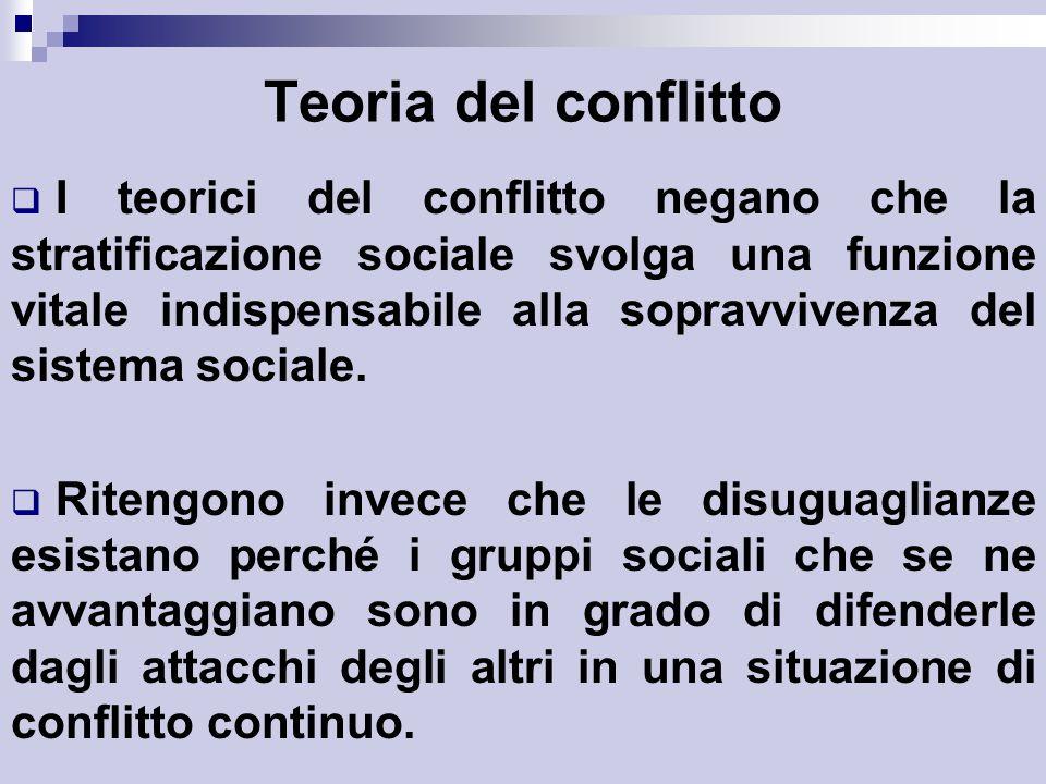Teoria del conflitto