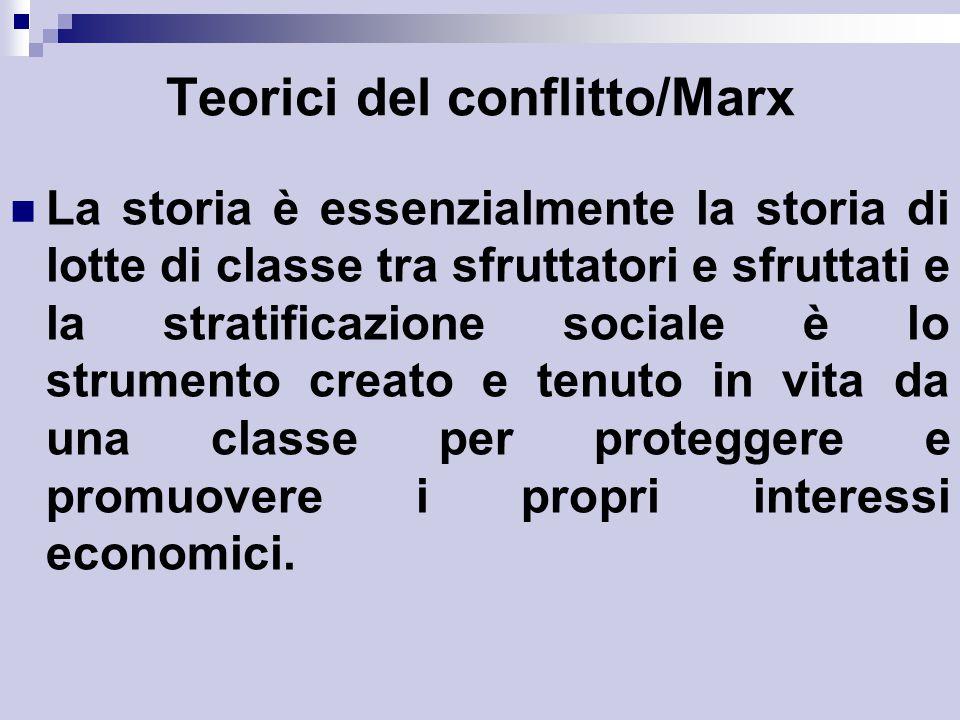 Teorici del conflitto/Marx