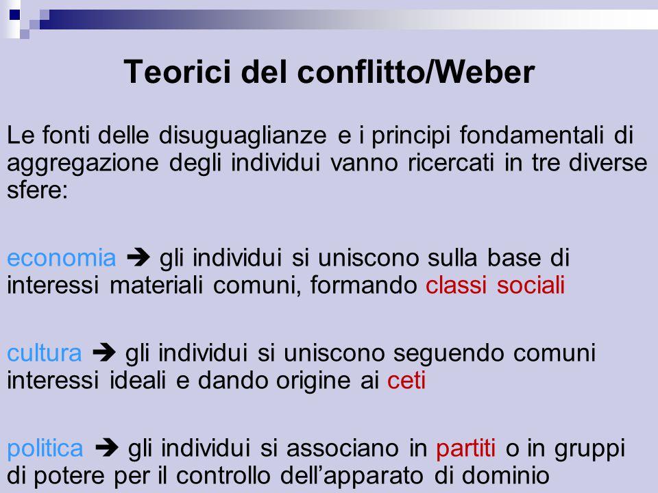 Teorici del conflitto/Weber