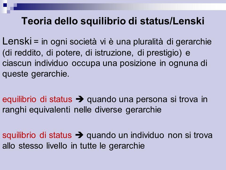 Teoria dello squilibrio di status/Lenski