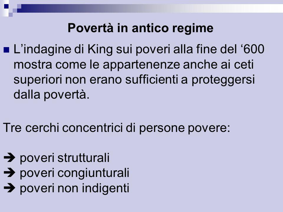 Povertà in antico regime
