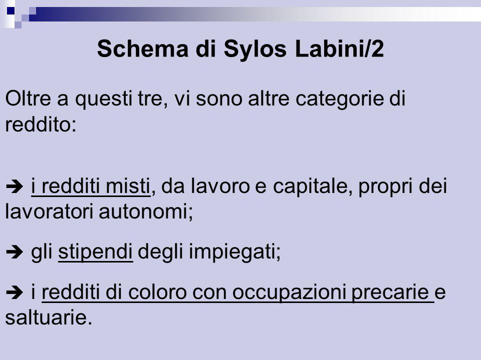 Schema di Sylos Labini/2