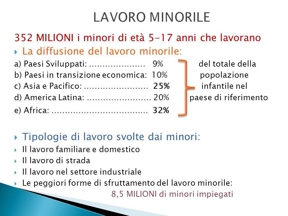 LAVORO MINORILE 352 MILIONI i minori di età 5-17 anni che lavorano