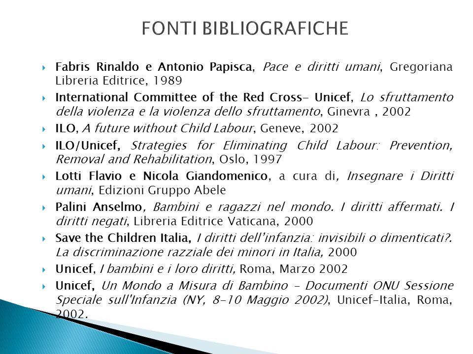 FONTI BIBLIOGRAFICHE Fabris Rinaldo e Antonio Papisca, Pace e diritti umani, Gregoriana Libreria Editrice, 1989.