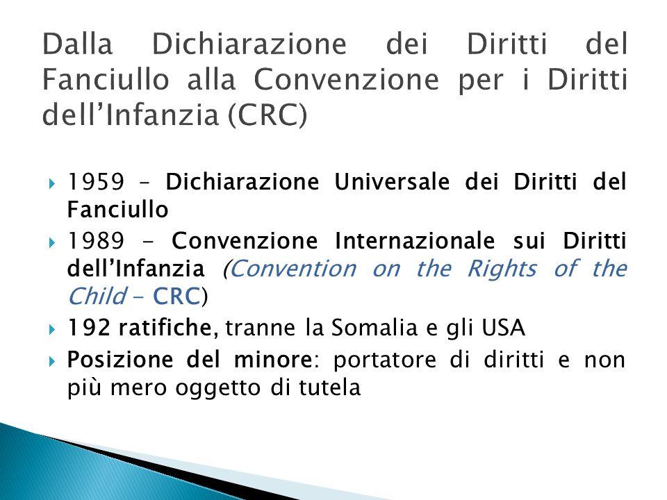 Dalla Dichiarazione dei Diritti del Fanciullo alla Convenzione per i Diritti dell'Infanzia (CRC)