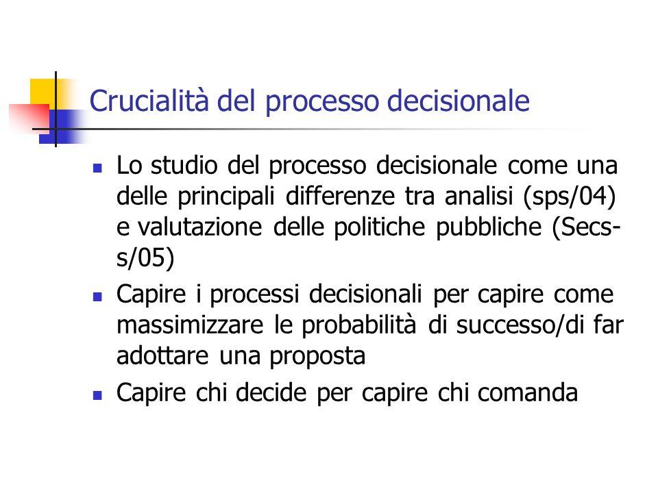 Crucialità del processo decisionale