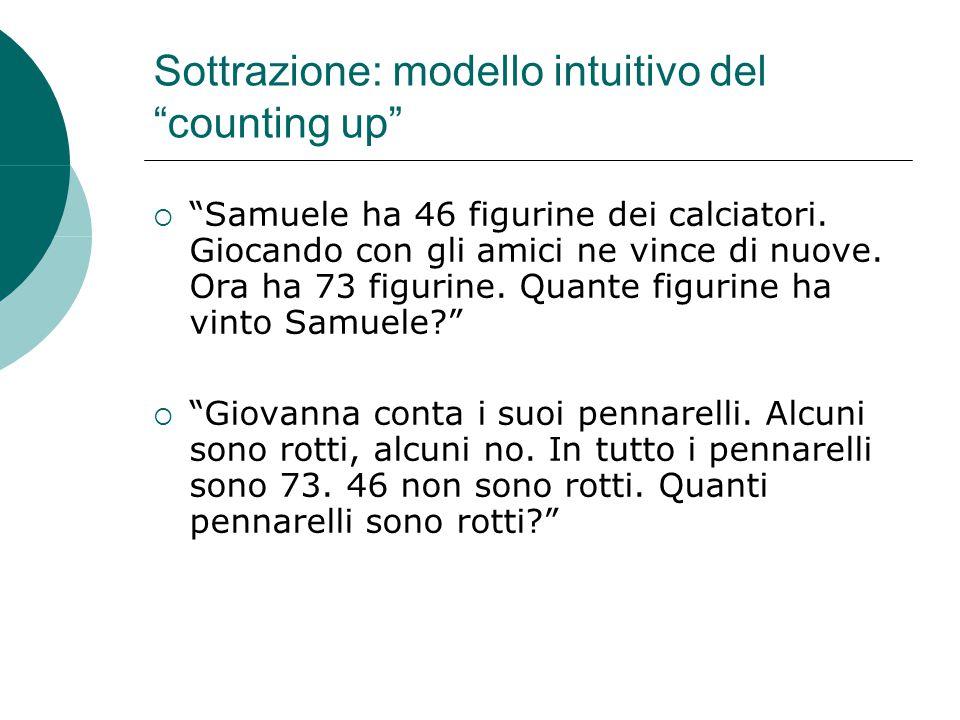 Sottrazione: modello intuitivo del counting up