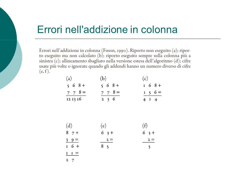 Errori nell addizione in colonna