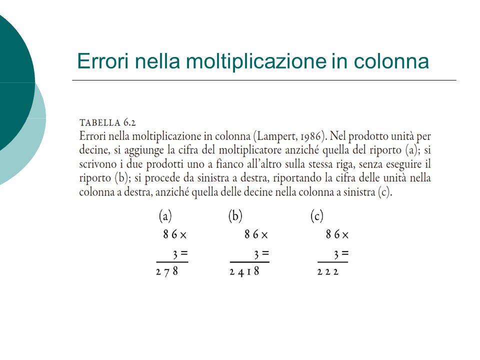 Errori nella moltiplicazione in colonna