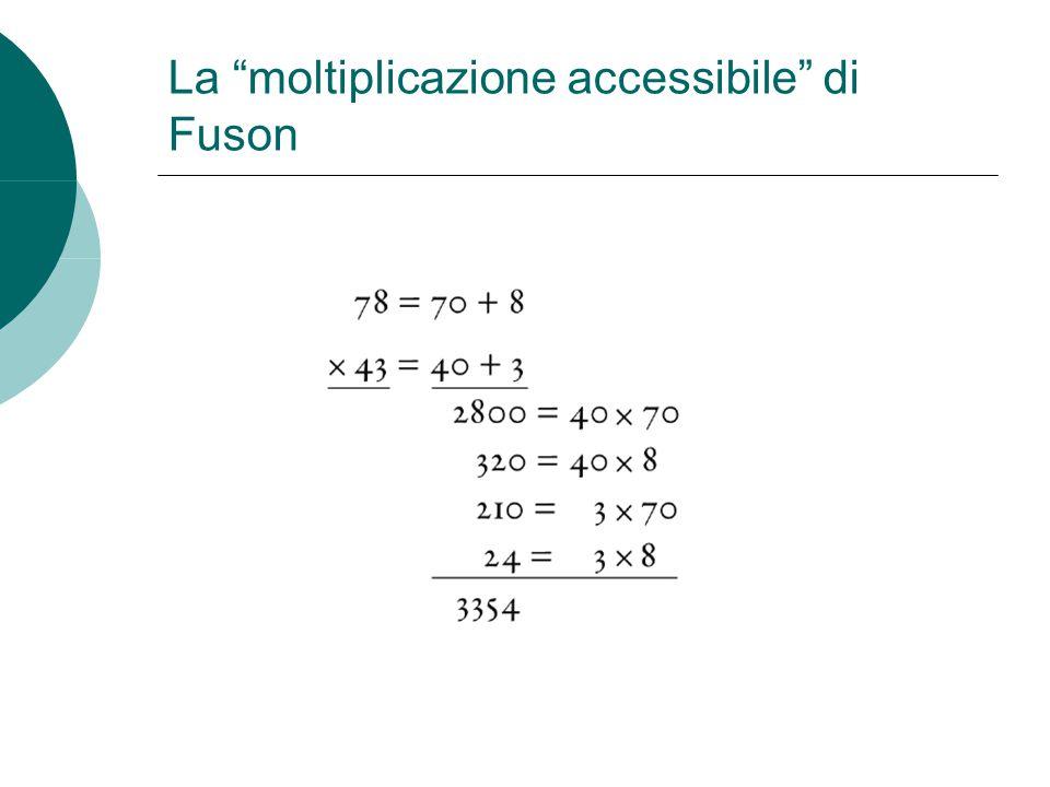 La moltiplicazione accessibile di Fuson