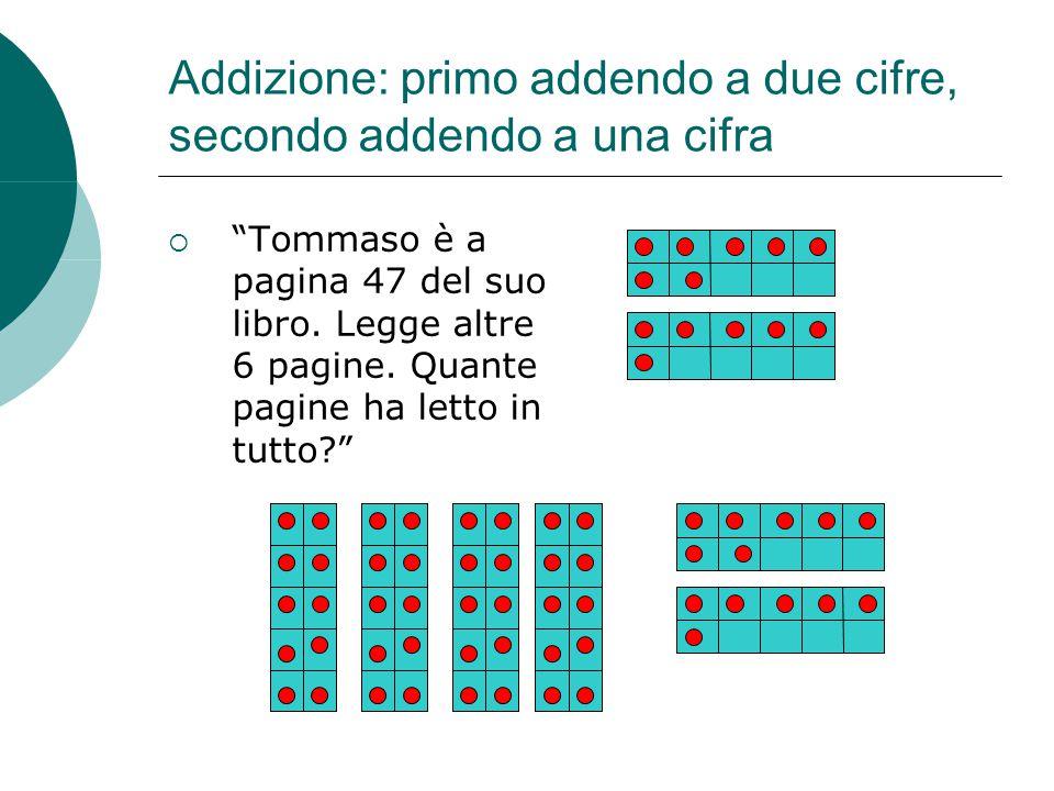 Addizione: primo addendo a due cifre, secondo addendo a una cifra
