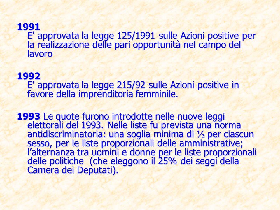 1991 E approvata la legge 125/1991 sulle Azioni positive per la realizzazione delle pari opportunità nel campo del lavoro