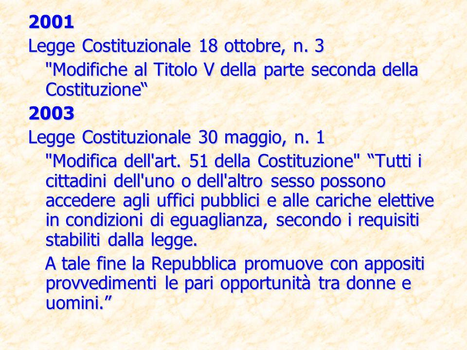 2001 Legge Costituzionale 18 ottobre, n. 3. Modifiche al Titolo V della parte seconda della Costituzione