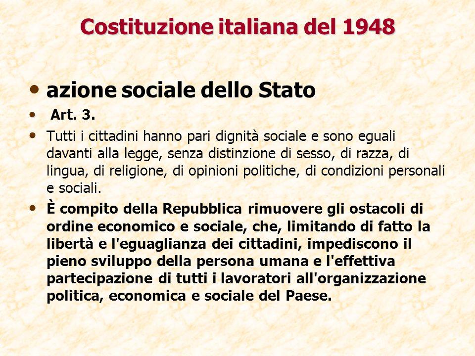 Costituzione italiana del 1948