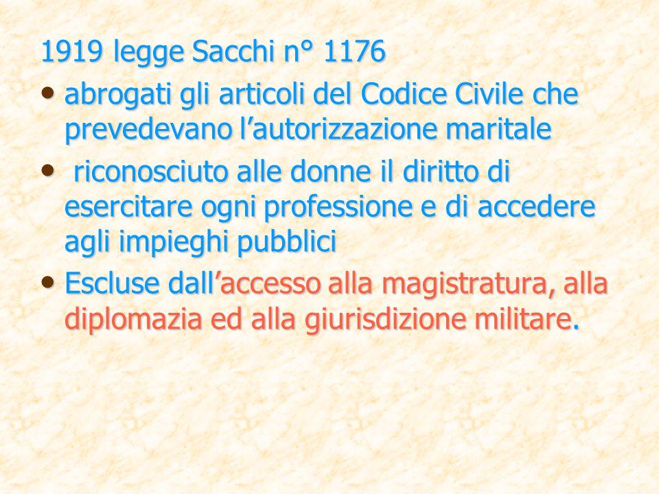 1919 legge Sacchi n° 1176 abrogati gli articoli del Codice Civile che prevedevano l'autorizzazione maritale.
