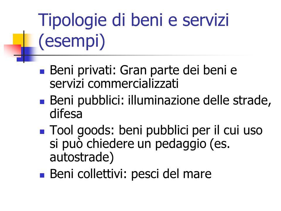 Tipologie di beni e servizi (esempi)