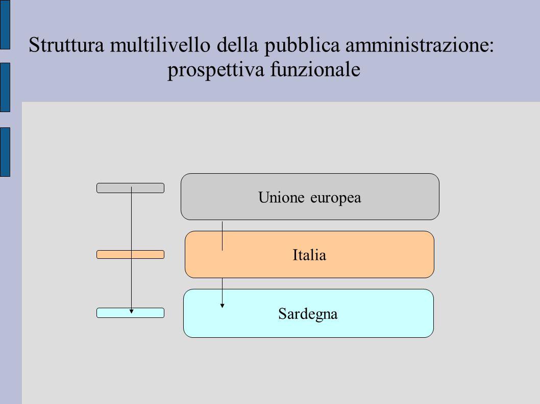 Struttura multilivello della pubblica amministrazione: prospettiva funzionale