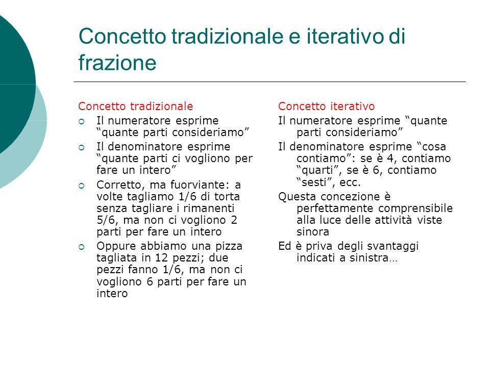 Concetto tradizionale e iterativo di frazione