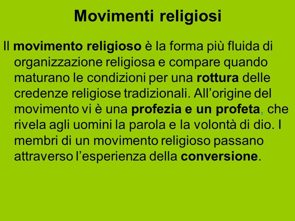 Movimenti religiosi