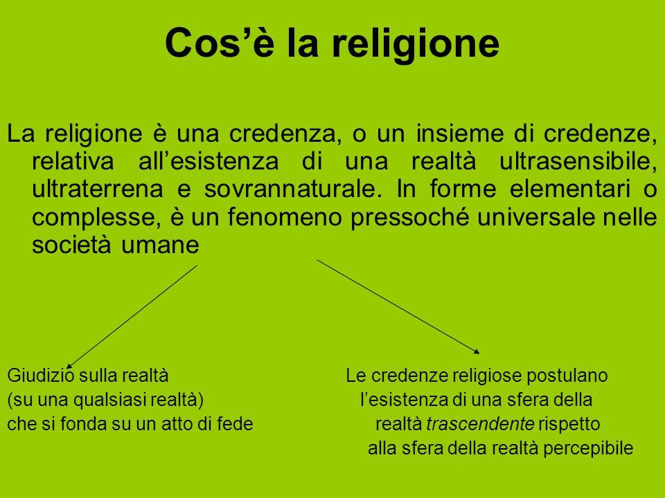 Cos'è la religione