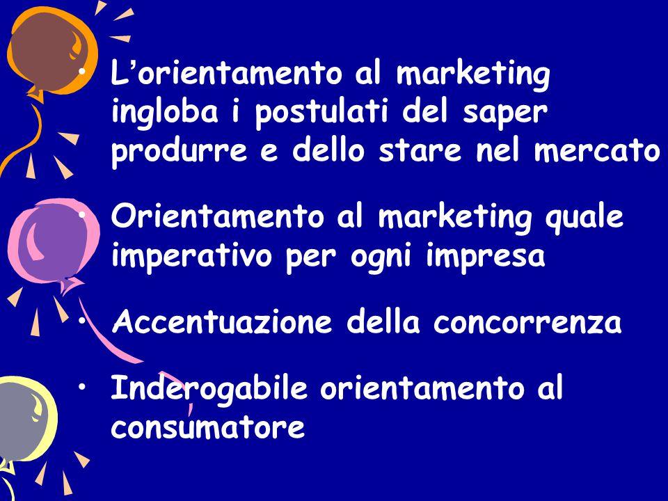 L'orientamento al marketing ingloba i postulati del saper produrre e dello stare nel mercato