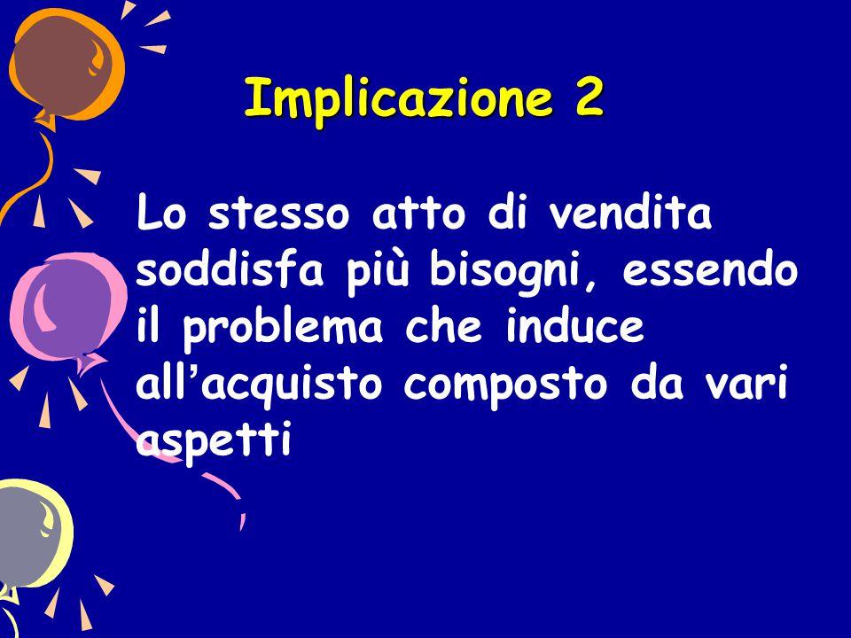 Implicazione 2 Lo stesso atto di vendita soddisfa più bisogni, essendo il problema che induce all'acquisto composto da vari aspetti.
