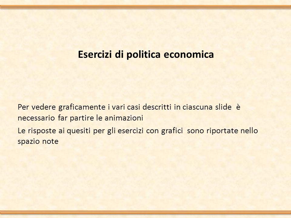 Esercizi di politica economica