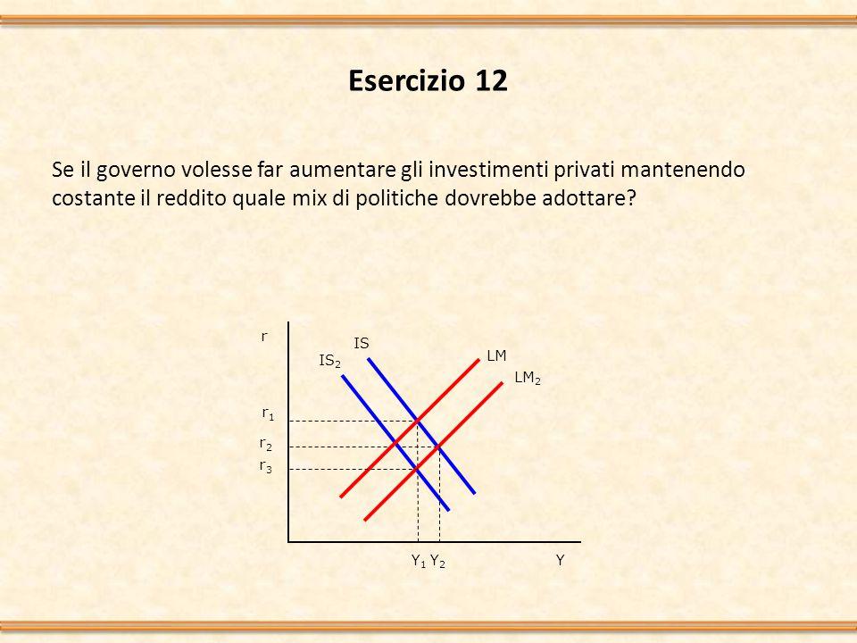 Esercizio 12 Risposta: aumentare l'offerta di moneta e contemporaneamente ridurre G o aumentare T.