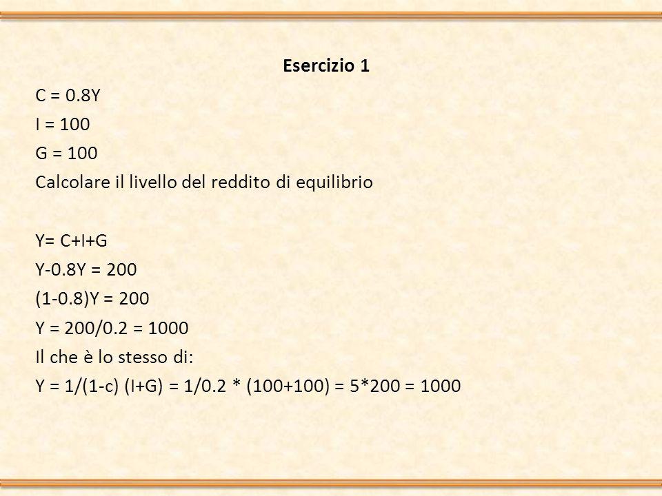 Esercizio 1 C = 0.8Y I = 100 G = 100 Calcolare il livello del reddito di equilibrio Y= C+I+G = 0.8Y+100+100 Y-0.8Y = 200 (1-0.8)Y = 200 Y = 200/0.2 = 1000 Il che è lo stesso di: Y = 1/(1-c) (I+G) = 1/0.2 * (100+100) = 5*200 = 1000