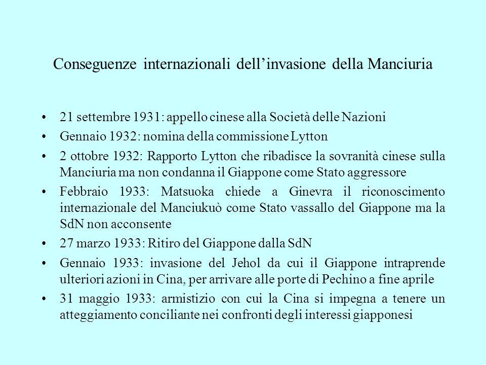 Conseguenze internazionali dell'invasione della Manciuria