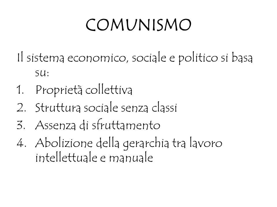 COMUNISMO Il sistema economico, sociale e politico si basa su: