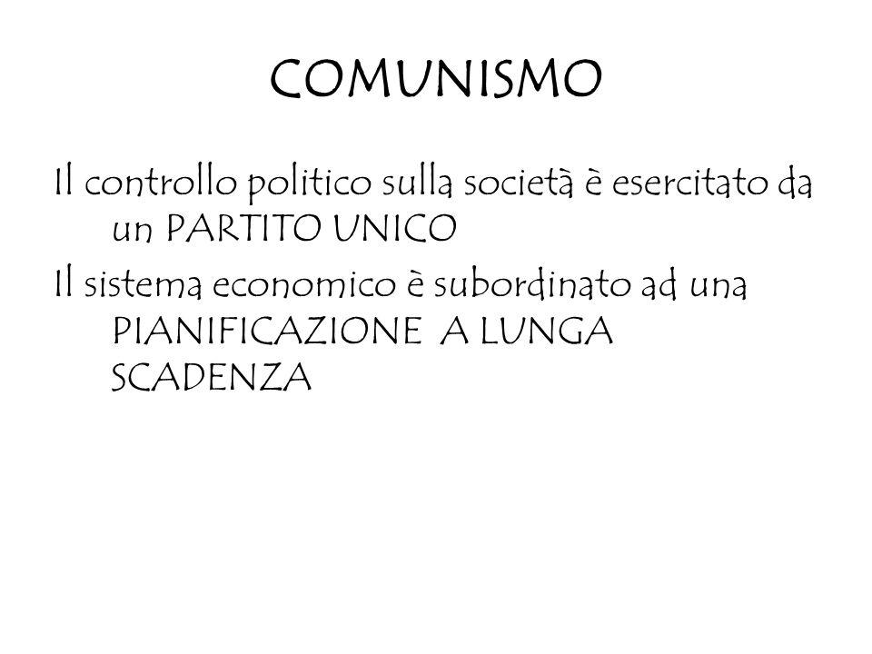COMUNISMO Il controllo politico sulla società è esercitato da un PARTITO UNICO.