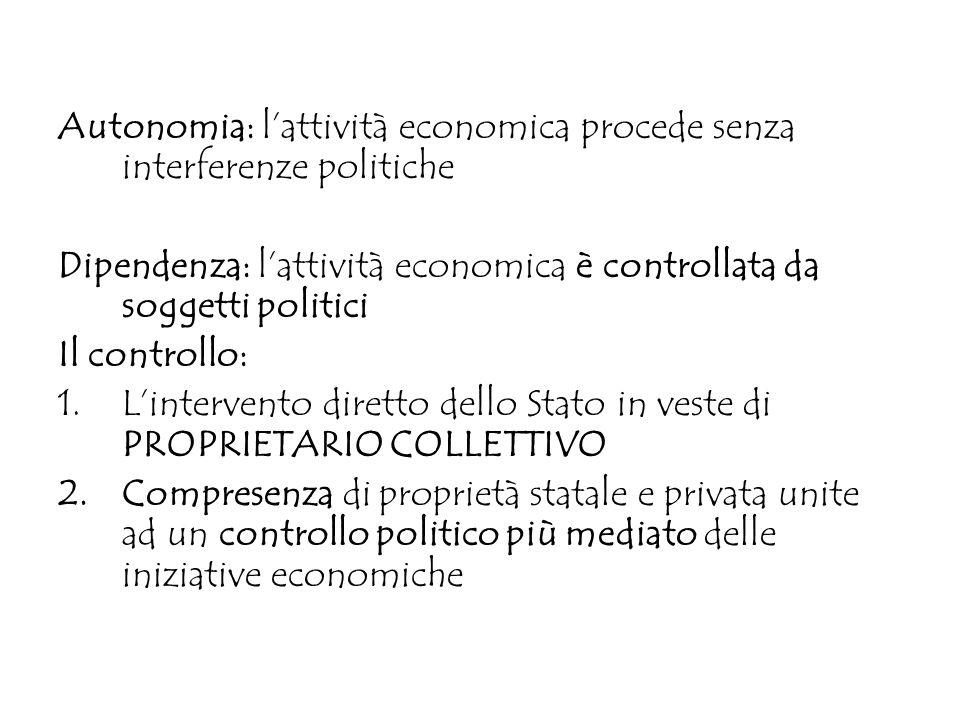 Autonomia: l'attività economica procede senza interferenze politiche