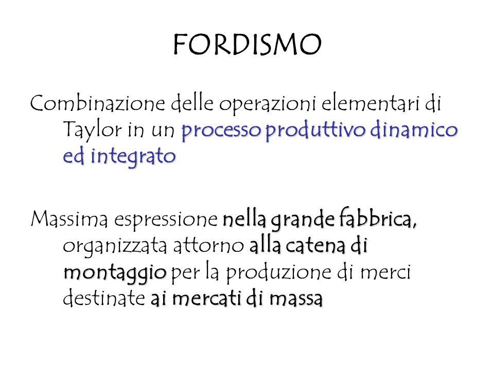 FORDISMO Combinazione delle operazioni elementari di Taylor in un processo produttivo dinamico ed integrato.