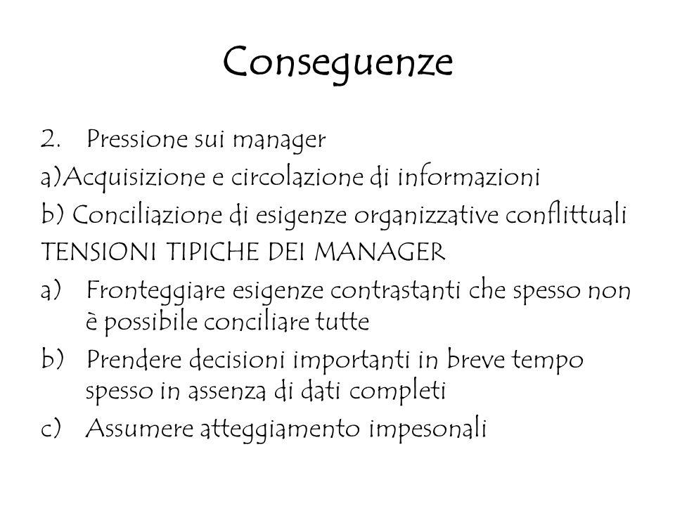 Conseguenze Pressione sui manager