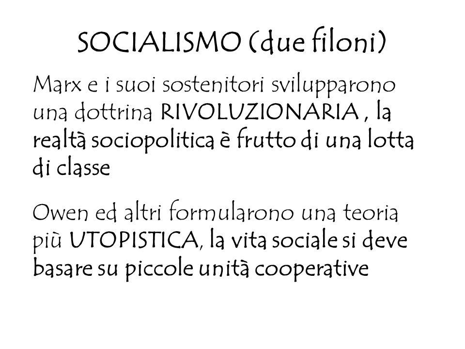 SOCIALISMO (due filoni)