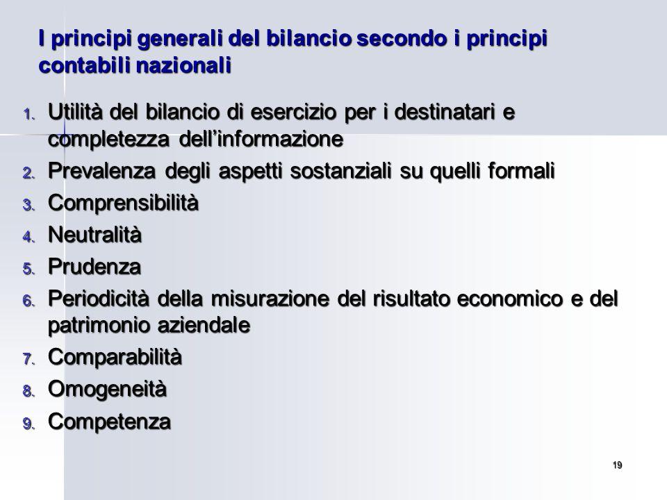 I principi generali del bilancio secondo i principi contabili nazionali