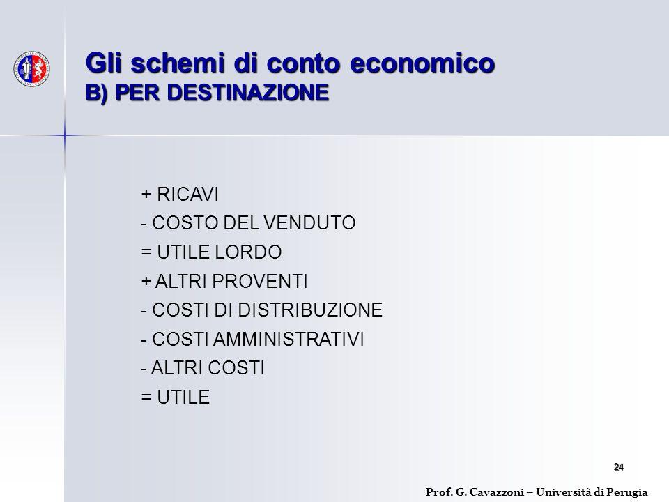 Gli schemi di conto economico B) PER DESTINAZIONE
