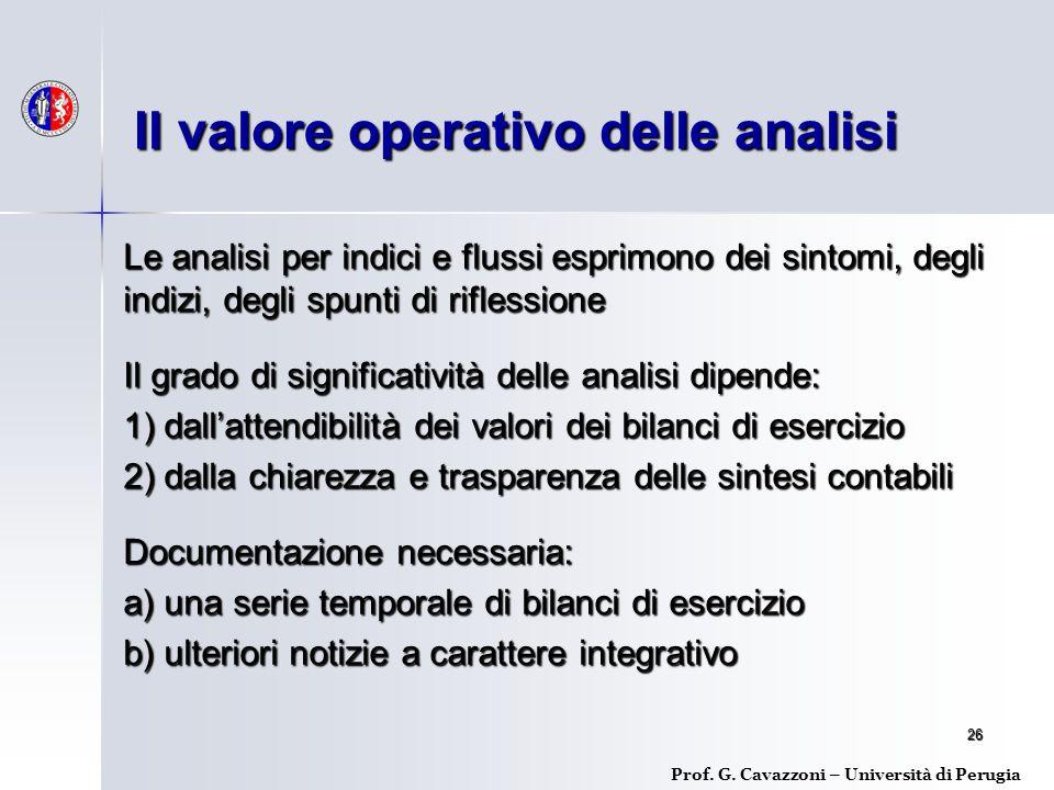 Il valore operativo delle analisi