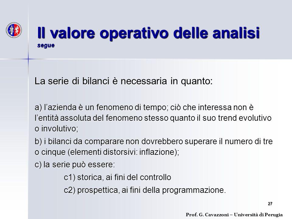 Il valore operativo delle analisi segue