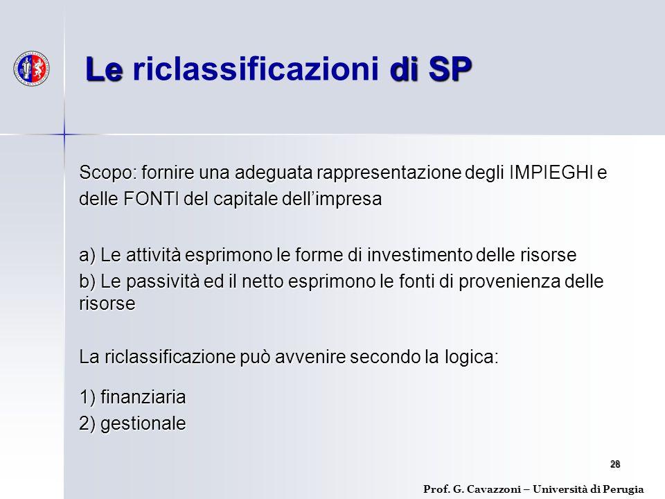 Le riclassificazioni di SP