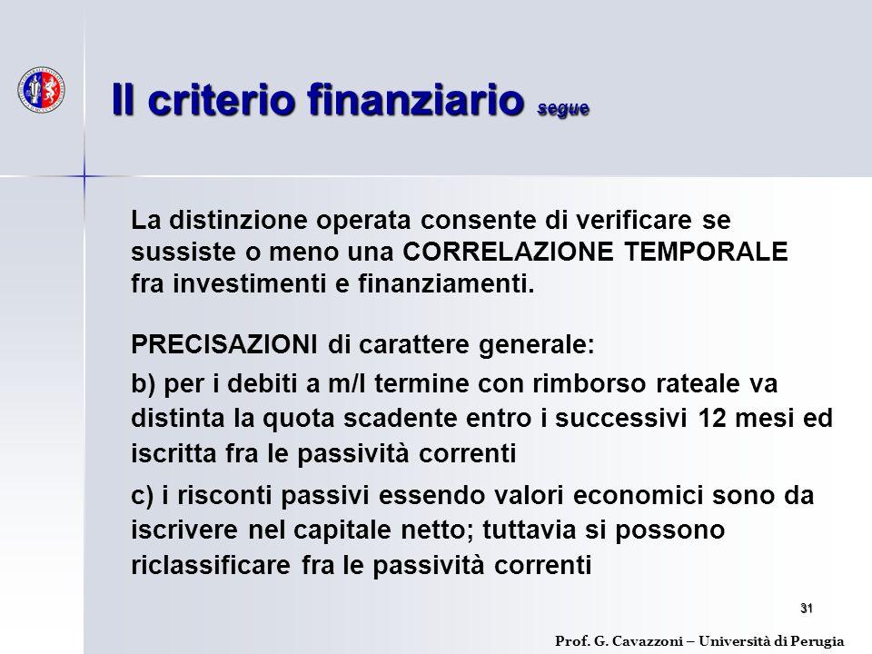 Il criterio finanziario segue