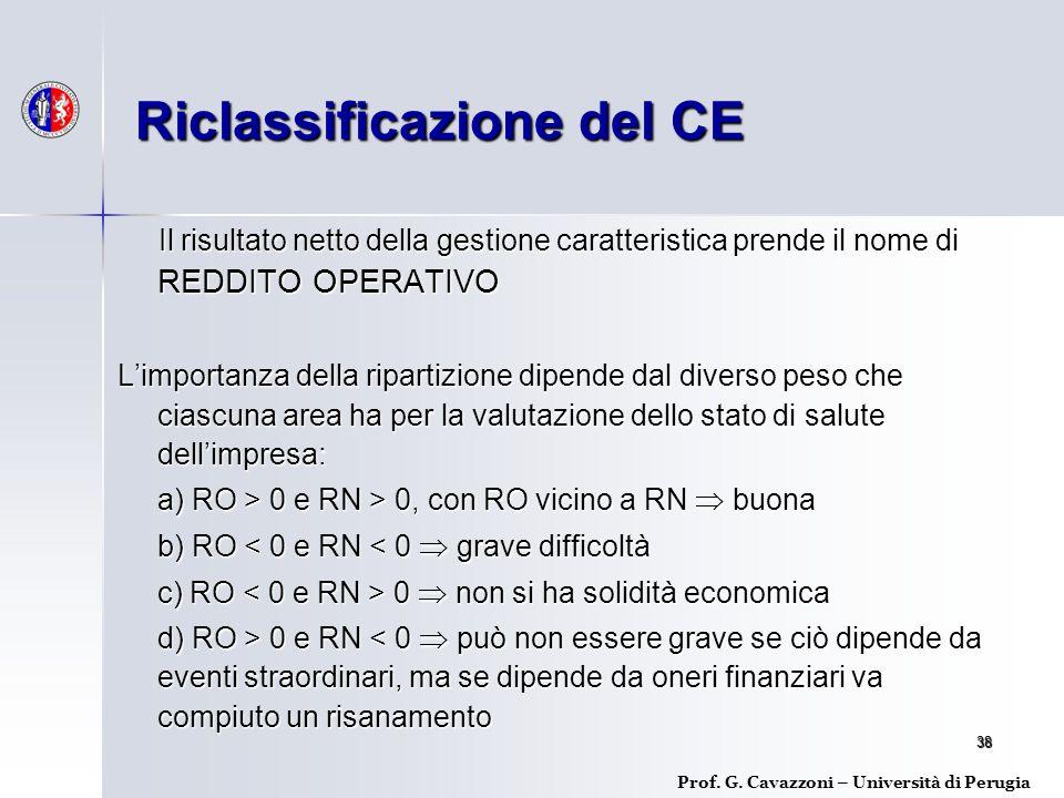Riclassificazione del CE