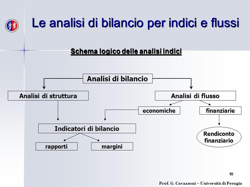 Le analisi di bilancio per indici e flussi