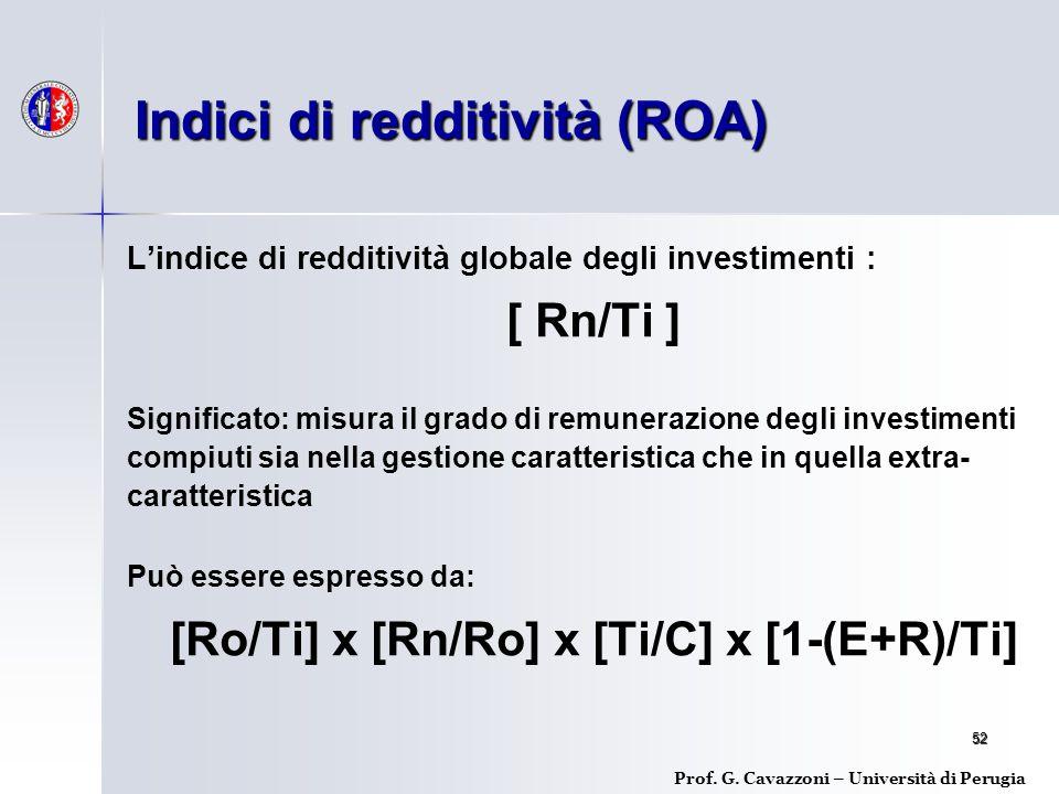 Indici di redditività (ROA)