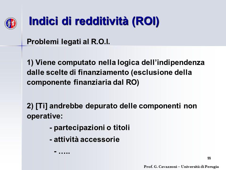 Indici di redditività (ROI)
