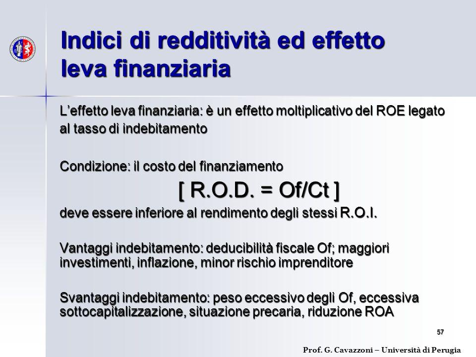 Indici di redditività ed effetto leva finanziaria