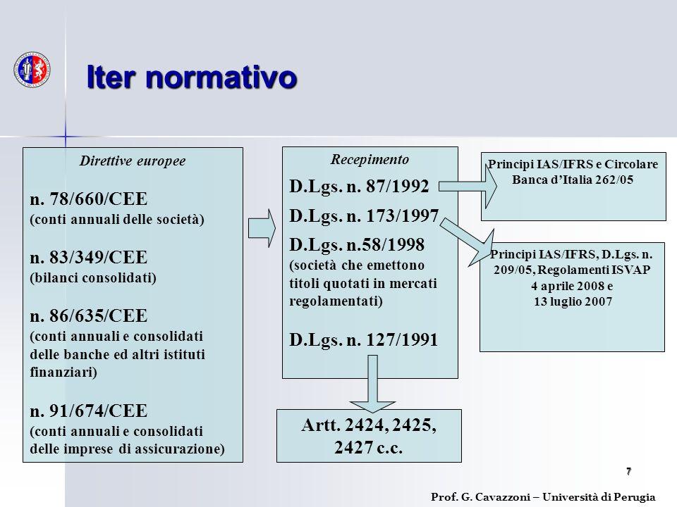 Iter normativo D.Lgs. n. 87/1992 n. 78/660/CEE D.Lgs. n. 173/1997