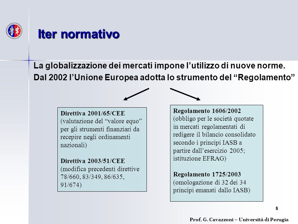 Iter normativo La globalizzazione dei mercati impone l'utilizzo di nuove norme. Dal 2002 l'Unione Europea adotta lo strumento del Regolamento