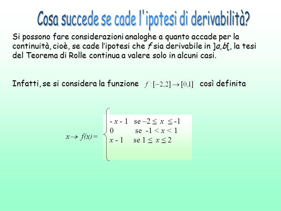 Cosa succede se cade l ipotesi di derivabilità